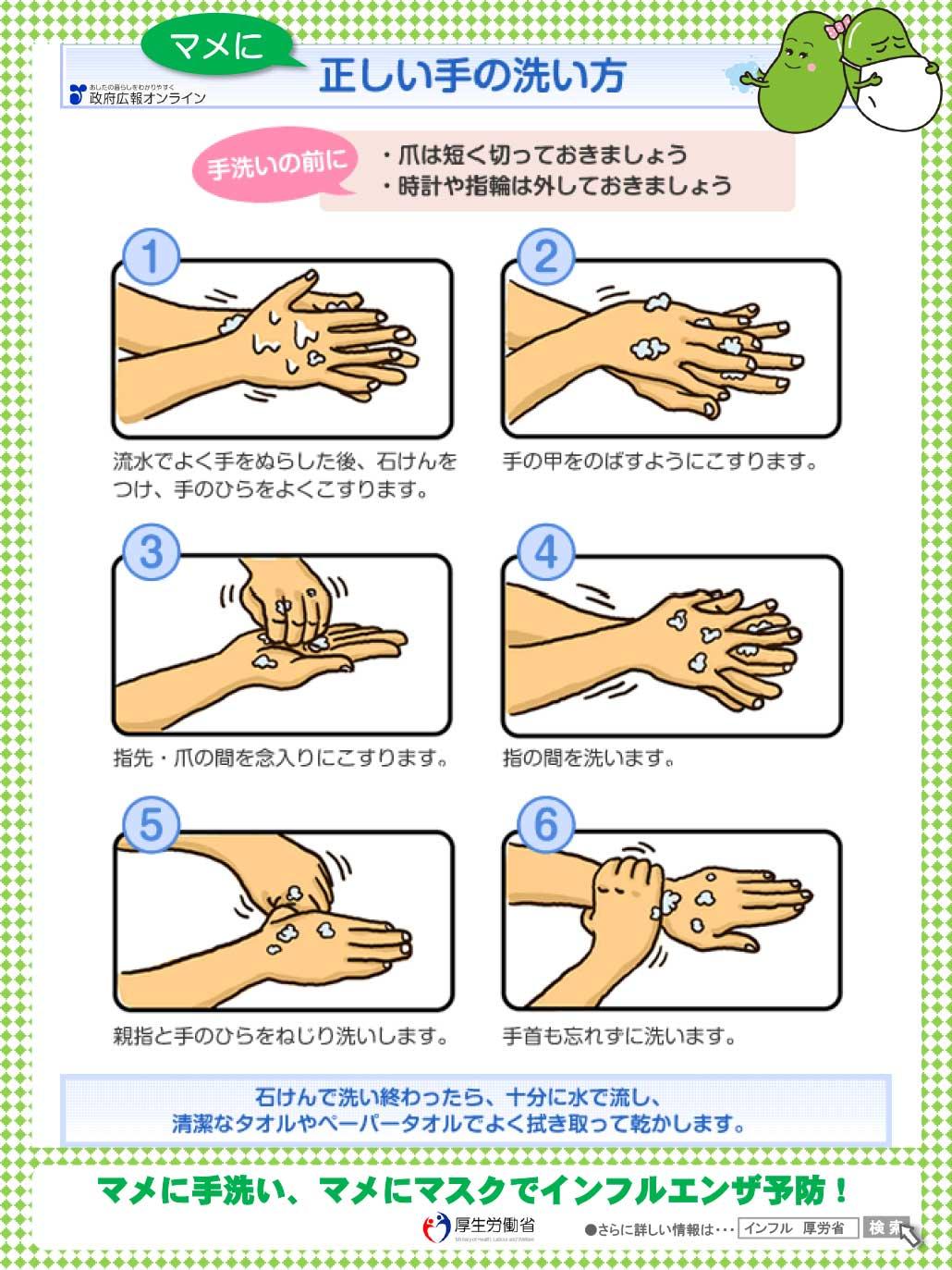 手洗いのチラシ画像